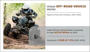 Off-Road Vehicle Market