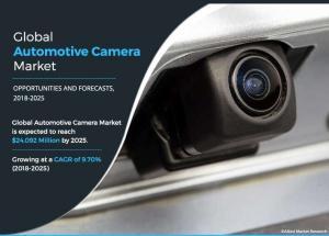 Automotive Camera Market