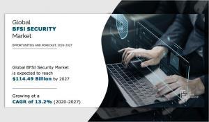 BFSI Security Market