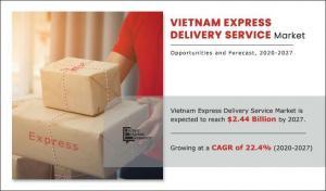 Vietnam Express Delivery Services Market