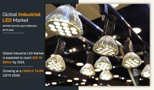 Industrial LED Market