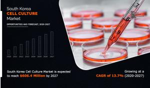 South Korea Cell Culture