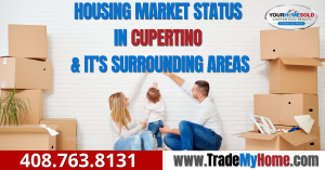 Housing Market in Cupertino
