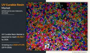 UV curable resin Market