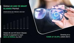AR/VR Smart Glasses Market