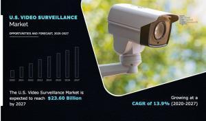 U.S. Video Surveillance Market