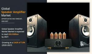 Speaker Amplifier Market