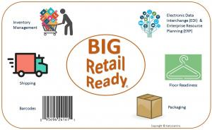 Are you Big Retail Ready?