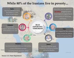 September 24, 2021 - The bankrupt and corrupt Iranian regime economy.