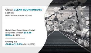 Clean Room Robot Market