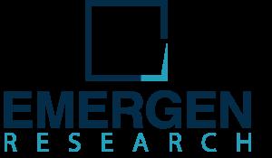Emergen Research Logo
