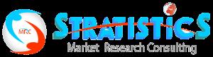 Membrane Separation Technology Market Global Outlook 2021-2027