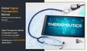 Digital Therapeutics Market