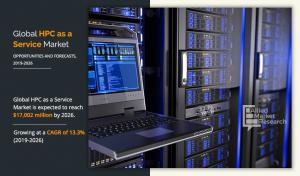 High-Performance Computing (HPC) as a Service Market