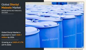 dioctyl maleate industry
