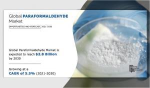 Paraformaldehyde Market