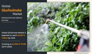 Glufosinate Market