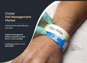 Fall Management Market
