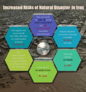 October 13, 2021 - Floods have been the biggest natural disaster in Iran over the past four decades, posing the greatest dangers to the lives of the Iranian people. (The state-run Hamshahri newspaper – February 20, 2021)