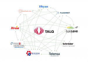 Test pairings of TALQ's virtual plugfest in 2021