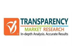 Data Erasure Solutions Market