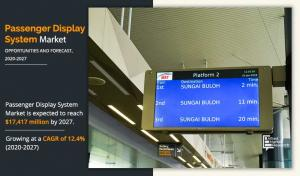 Passenger Display System Market