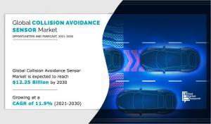 Collision Avoidance Sensor Market Analysis