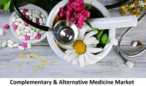 Complementary and Alternative Medicine Market