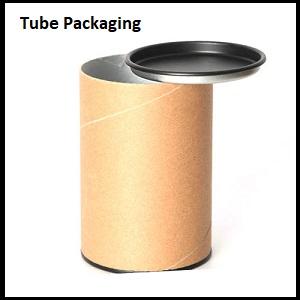 Tube Packaging Market