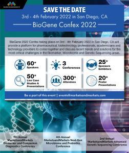 Biogene 2022