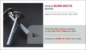 Blind Bolts