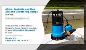 Africa, Australia and New Zealand Dewatering Pumps
