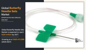 Butterfly Needle Sets Market