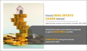 Real Estate Loans Market