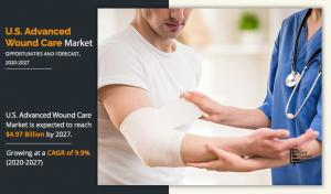 U.S. Advanced Wound Care