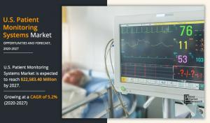 U.S. Patient Monitoring Systems Market
