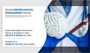 Neurological Biomarkers