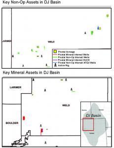 Pivotal Asset Map