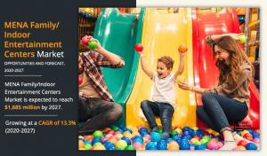MENA Family/Indoor Entertainment Centers Market