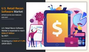 U.S. Retail Recon Software Market