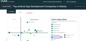 Top Android App developers in Atlanta