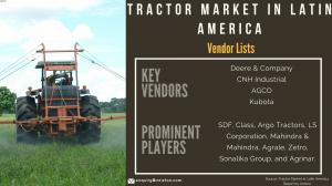 Key Vendors and Prominent Companies in The Latin America Tractor Market