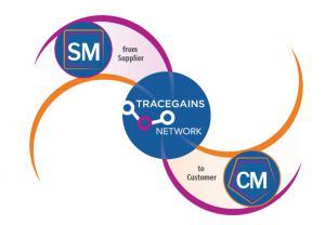 TraceGains Broker/Distributor PassThru™