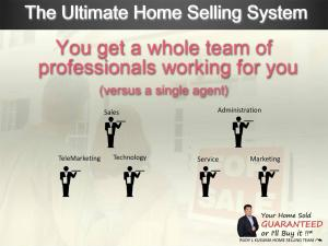 Rudy L Kusuma Home Selling Team System