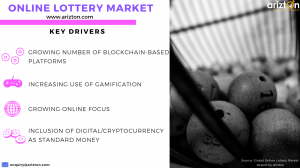 Online lottery market trends, drivers analysis 2023