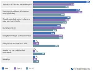 Oxford Economic Survey