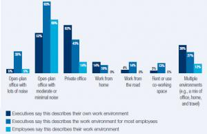 Open Office Oxford Graph