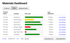 Material Levels Dashboard
