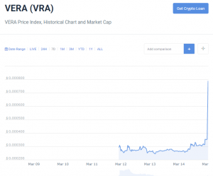 Verasity Price Graph on CoinCodex