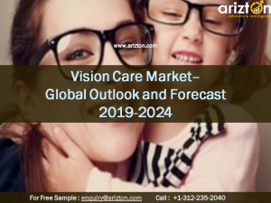 Vision Care Market Research Report 2024